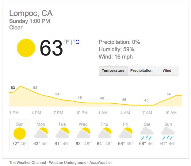 WeatherDataLompoc
