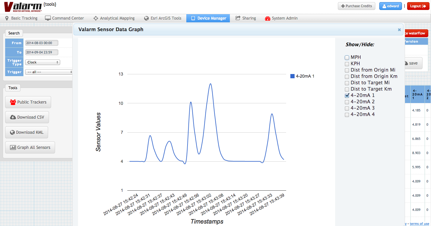 Valarm Tools Cloud Device Manager Graph WaterFlow-Monitor-McCrometer-E7000