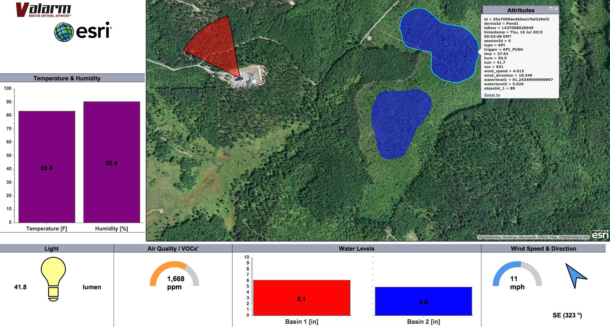 Valarm Esri GeoEvent Dashboard User Conference UC Screenshot wind water light weather sensor environmental monitoring data
