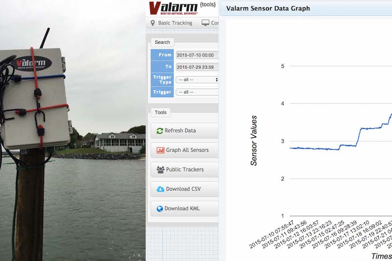 Valarm Remote Monitoring Amp Industrial Iot Applications