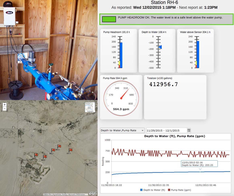 Valarm A K A Tools Valarm Net Monitors Industrial Iot