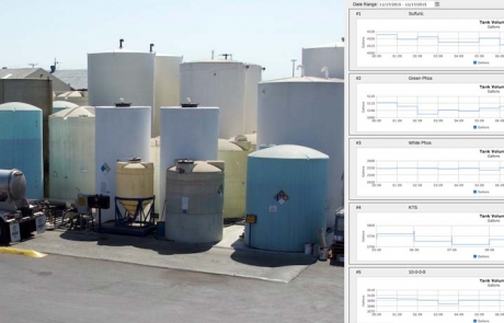 Video – Your Industrial IoT Dashboards for Remote Tank Monitoring – Your Internet of Things Sensors Remotely Monitor Tanks, Vessels, Equipment, & Any Assets