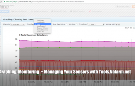 IoT Analytics + Monitoring: A Graphing and Charting Video Tutorial