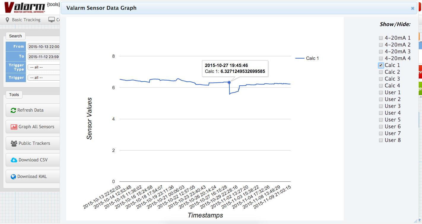 Valarm Tools Cloud Water Quality pH Graph Pennsylvania Remote Monitoring Streams