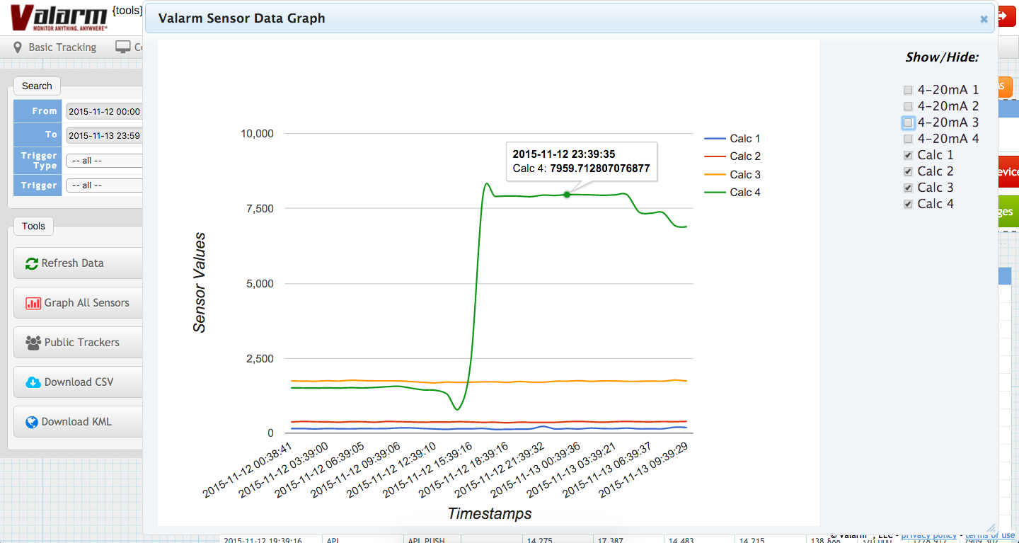 Graph from Valarm Tools Cloud ( tools.valarm.net ) with tank levels in gallons- 1 of them got filled up to about 8000 gallons recently!